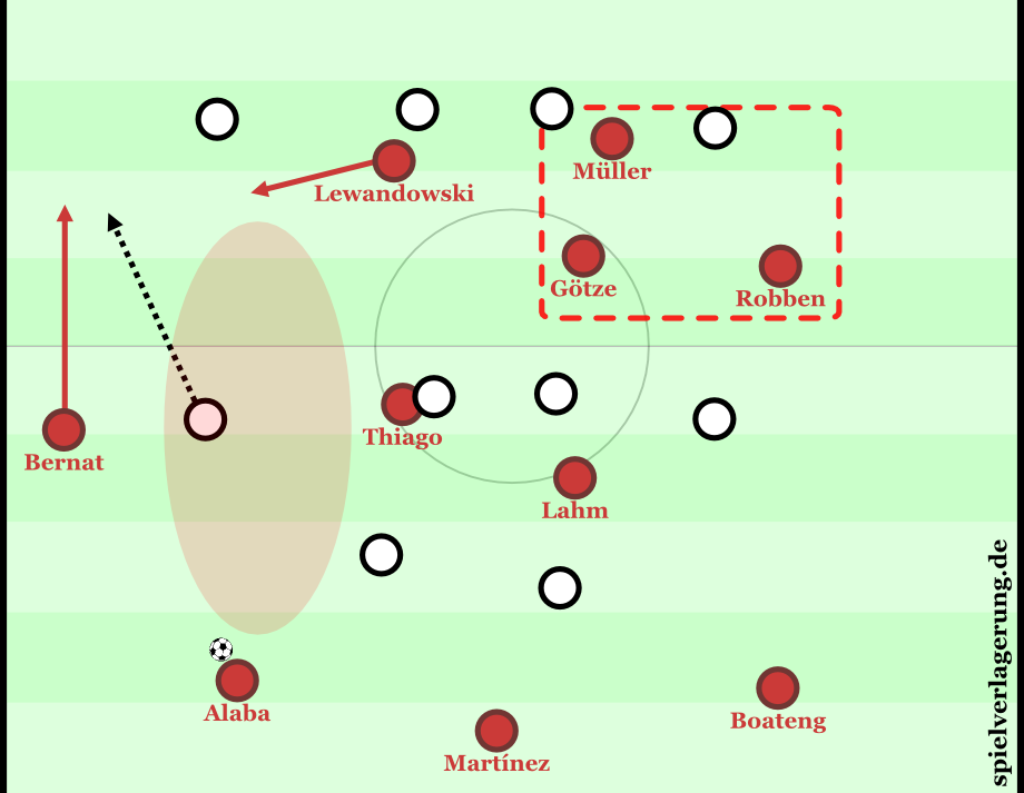 2015-07-28_Bayern-Halbraum-Alaba