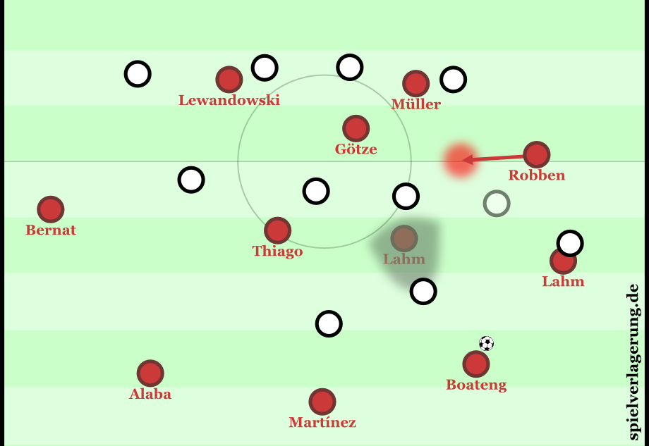 2015-07-28_Bayern-inversFlügel_1