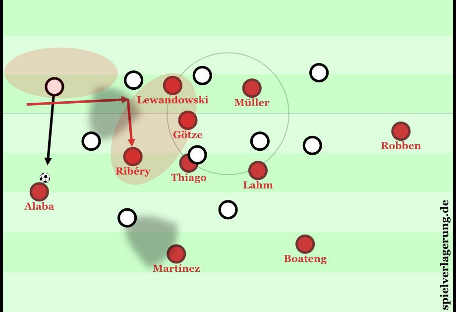 2015-07-28_Bayern-inversFlügel_2