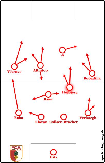 FC Augsburg in der Rückrunde 2015