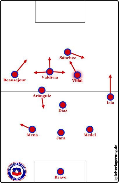 2015-07-29_Chile-Vidal_Grundformation
