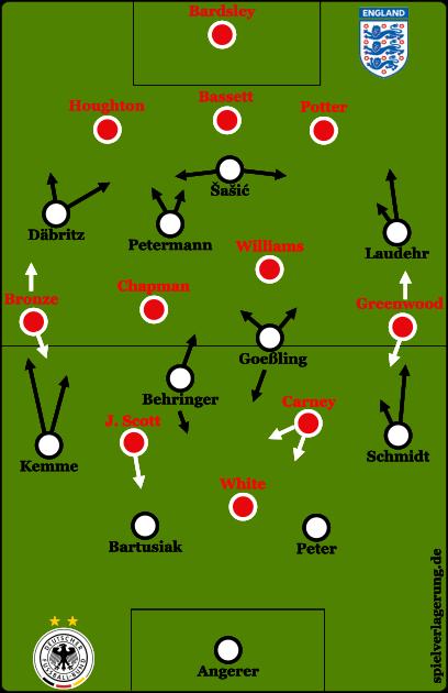 WM Kanada, kleines Finale, Spiel um Platz 3, Deutschland-England, Grundformationen