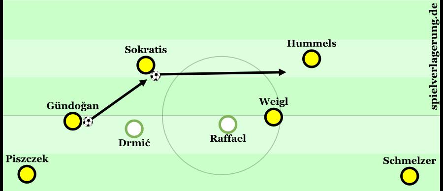 2015-08-15_Dortmund-Gladbach_BVB-Aufbau