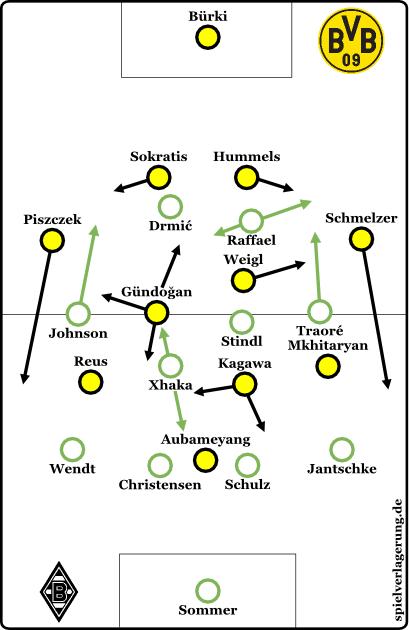 2015-08-15_Dortmund-Gladbach_Grundformation