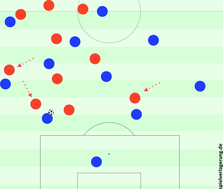 Bayern im 3-1-2-3-1. Lahm schiebt heraus, Robben rückt vor, Costa ein.