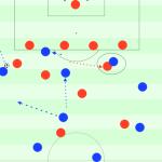 ManCity bezwingt atypisches Mourinho-Chelsea