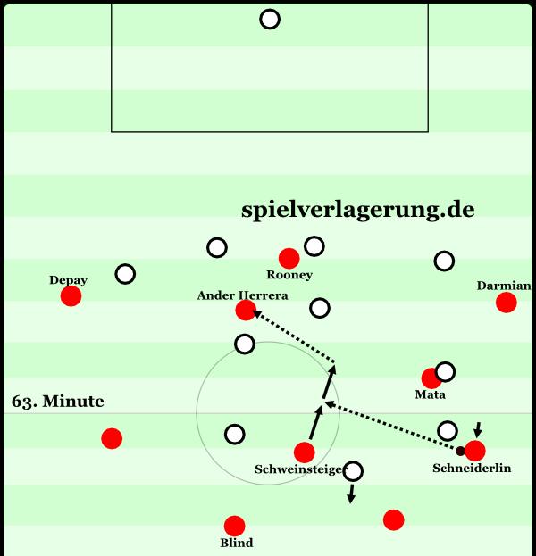 gaal united anfang 1516 aufrück-dribbel2