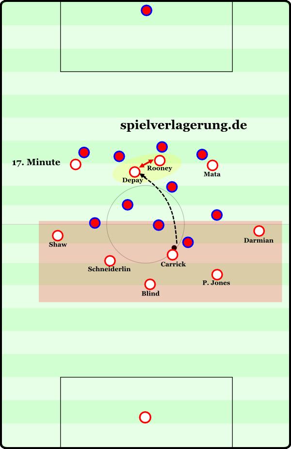 gaal united anfang 1516 direkt-schnellangriff-memphis-rooney