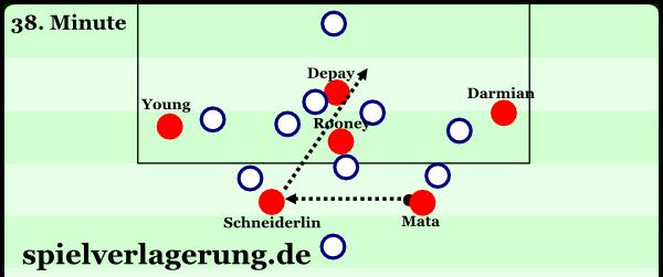 gaal united anfang 1516 schneiderlin-pass-off4