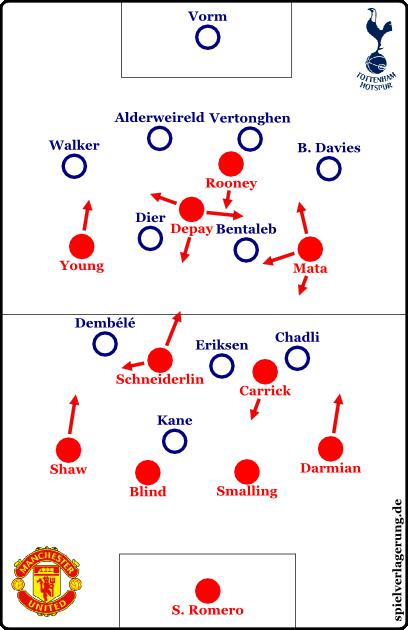 gaal united anfang 1516 vs spurs