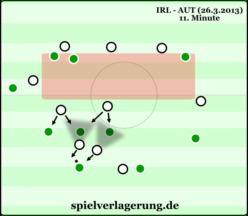 ÖFB-Pressing-IRL