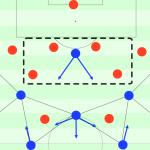 Müllersglück & Bayerndominanz in Piräus