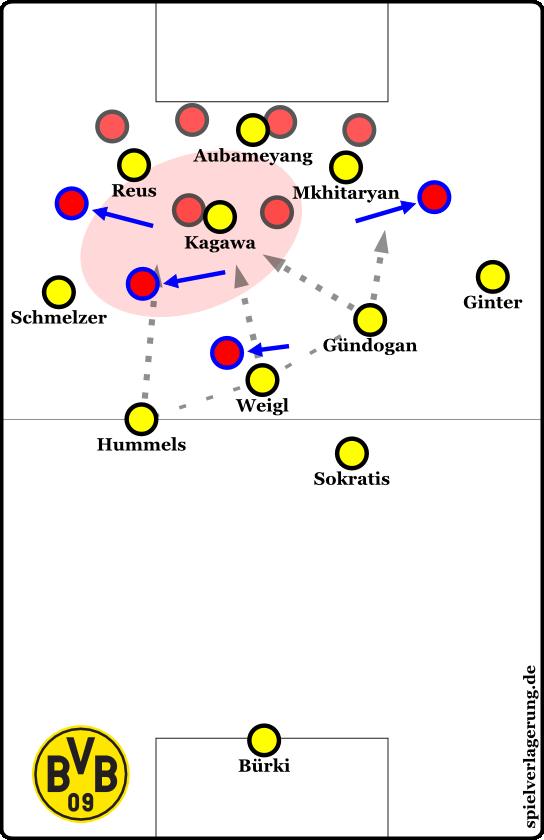 Darmstadts taktischer Kniff gegen Dortmund. Bitte verratet MR nicht, dass ich seine Grafik von Twitter geklaut habe... Hashtag Faultier.