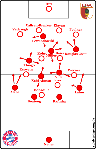 fcb-fca-2015-2