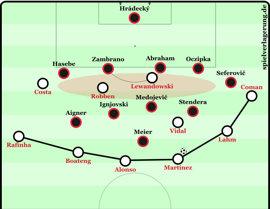 2015-10-30_Frankfurt-Bayern_Bayern-Aufbau-1HZ