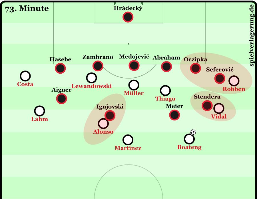 2015-10-30_Frankfurt-Bayern_Bayern-Aufbau-2HZ