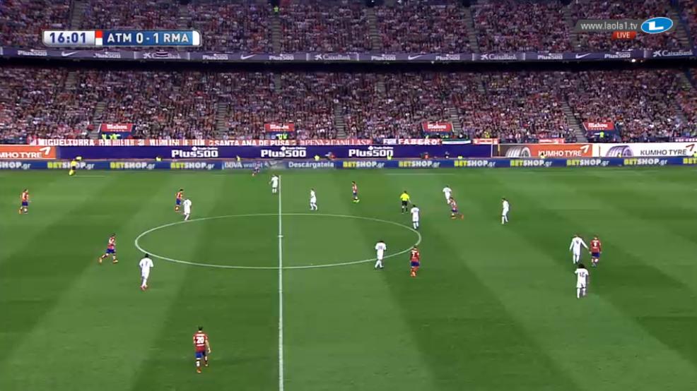 Atlético im 4-2-2-2/2-4-2-2 in eigenem Ballbesitz.