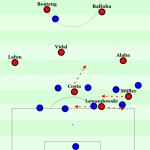 Bayern knackt das Bollwerk #10