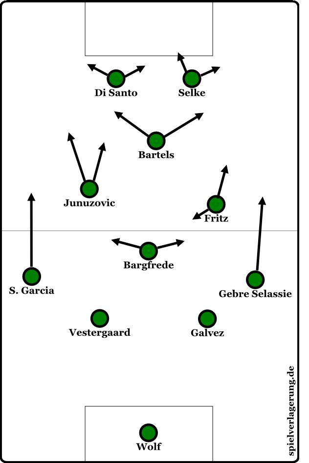 Werder 2014/2015