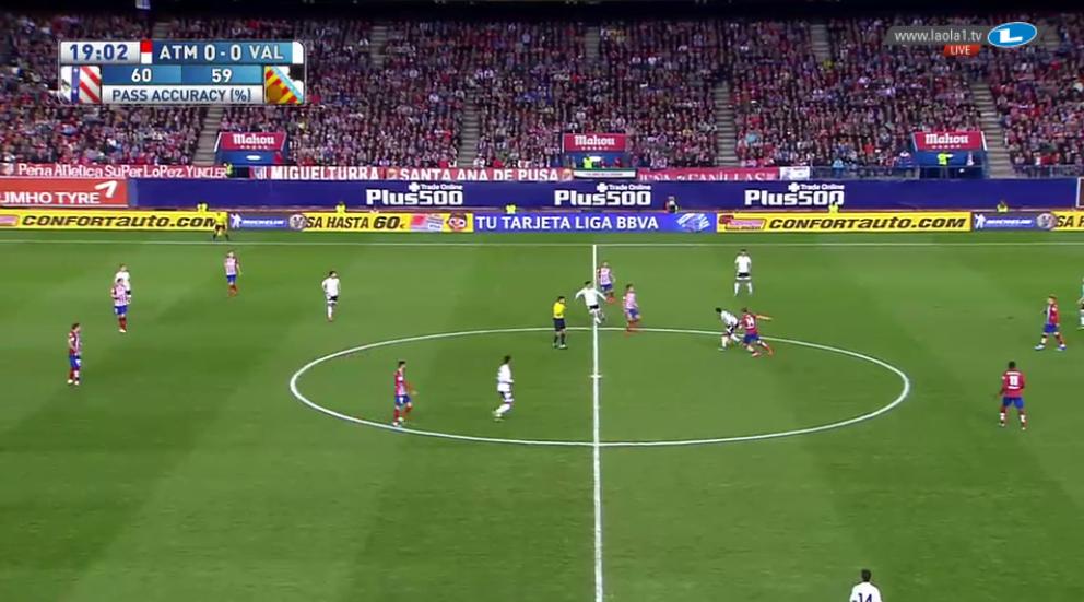 Ein Beispiel für Atléticos geringere Vertikalkompaktheit und die Pressingmechanismen durch die hohe horizontale Kompaktheit im Mittelfeld.