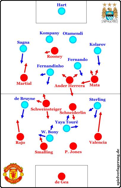 manchester-derby-2015