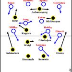 Hamburg bleibt Dortmunds Angstgegner