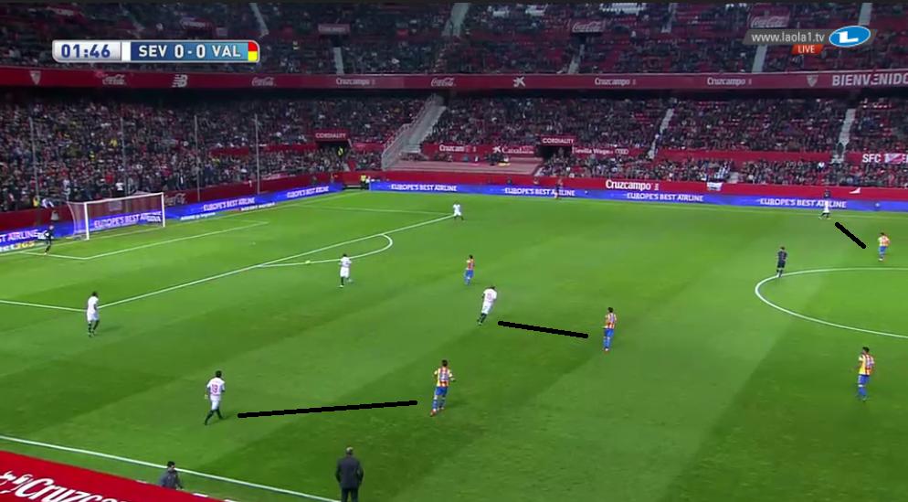 Sevillas Sechser kippt ab, Valencia verhält sich weitestgehend mannorientiert.