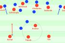 Tiefer Aufbau Kampls mit schlechten Verbindungen, zu vielen Spielern in einer flachen Formation vorne.