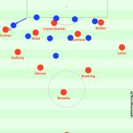 Herthas 5-4-1-Mechanismen verzögern Bayern-Gala kurz