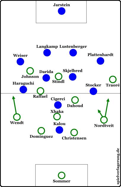 Situative Raute Gladbach
