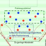 EPL-Topspiel: Dauernder, druckloser Ballbesitz gegen seltene, druckvolle Konter