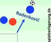 Radi fängt den Ball ab und legt sich den Ball am Gegenspieler vorbei.
