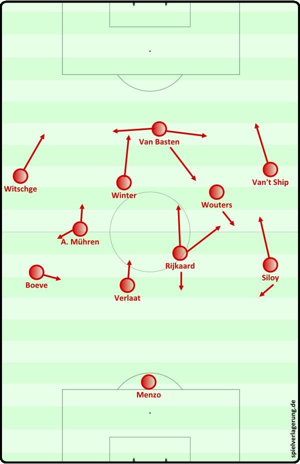 1987 gegen Lok Leipzig