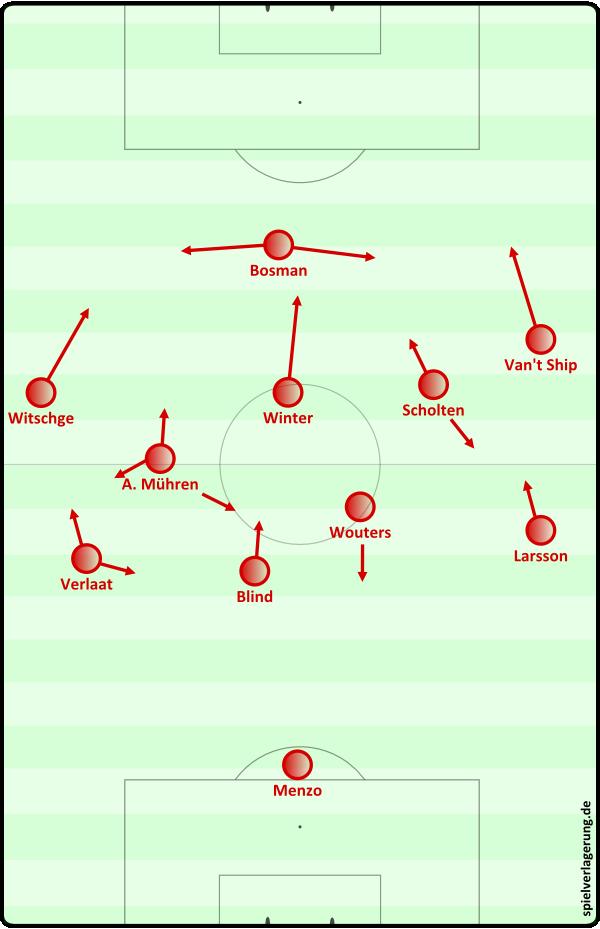 1988 gegen Marseille