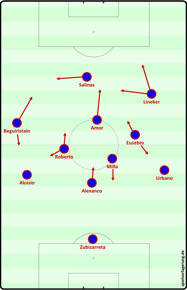 1989 gegen Sampdoria