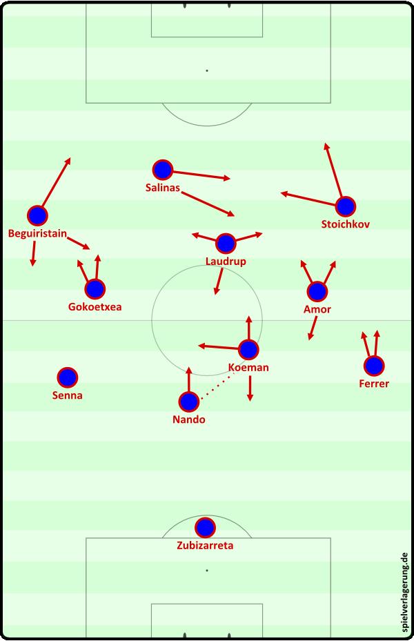 1991 gegen Juventus