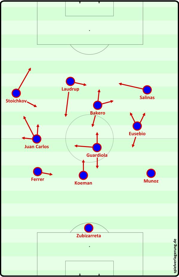 1992 gegen Sampdoria