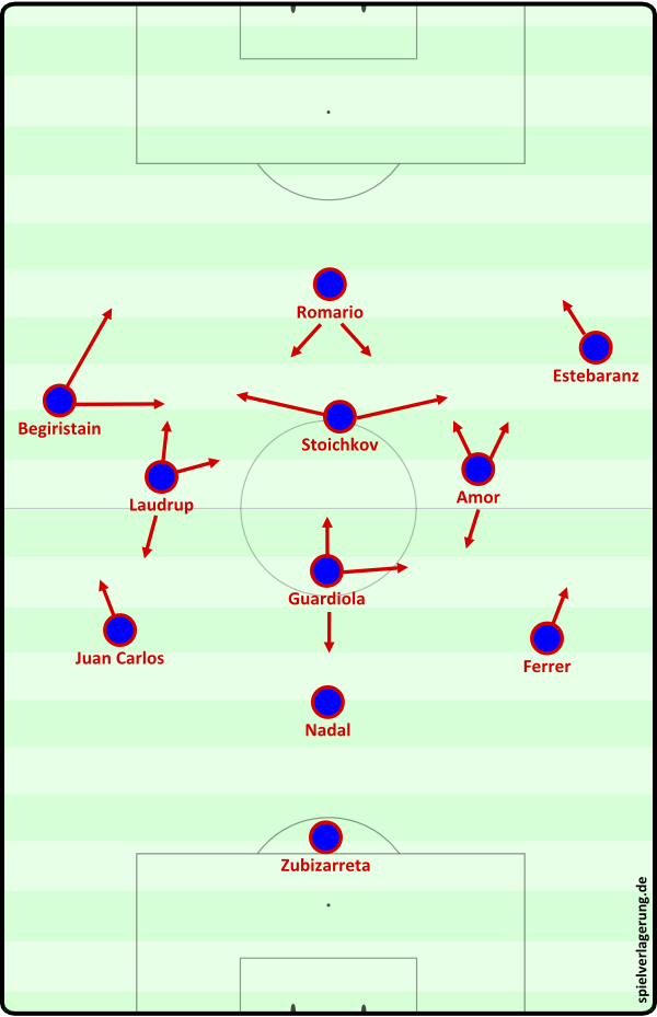 1993 gegen Osasuna