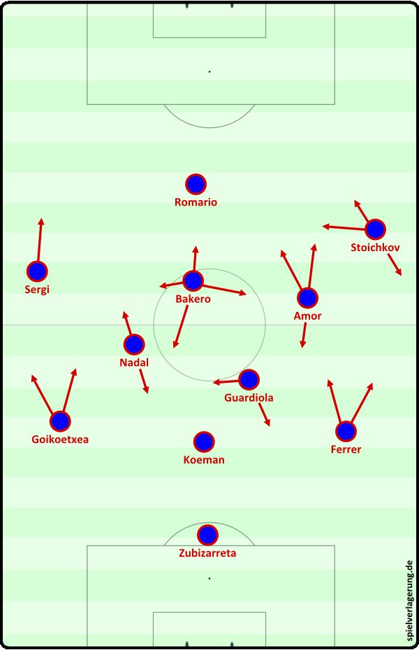 1994 gegen Real Madrid