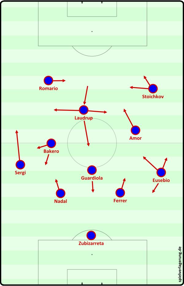 1994 gegen Sevilla