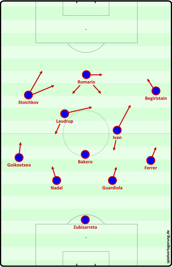 1994 gegen Valencia
