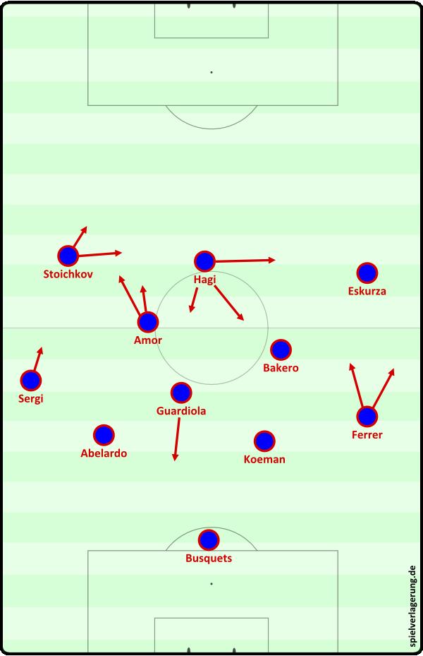 1995 gegen Real Madrid
