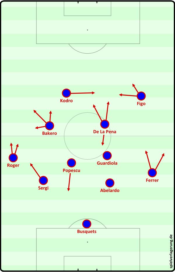 1996 gegen Real Madrid