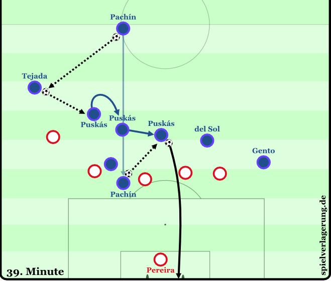 2015-12-17_Benfica-RealMadrid_1962_Puskas-drittes-Tor