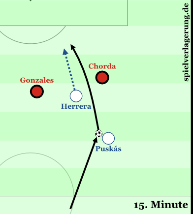 2015-12-17_Nice-RealMadrid_1960_Puskas-Assist