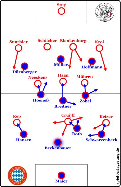 2015-12-22_Ajax-Bayern_1973