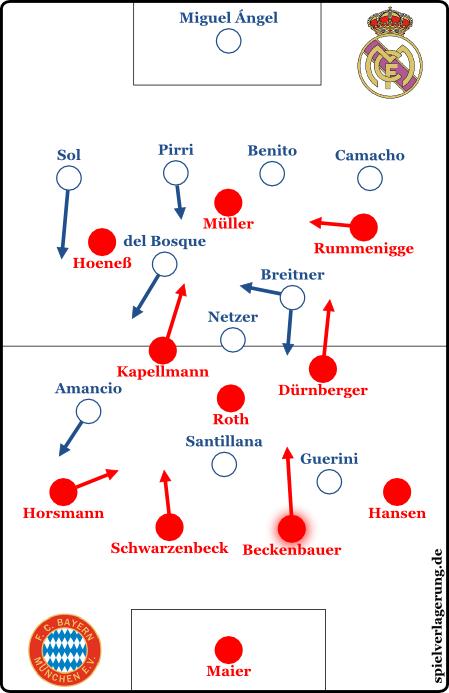 2015-12-22_Bayern-RealMadrid_1976