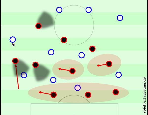 2015-12-23_AC-Milan_Defensiv_1987-88
