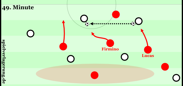 2015-12-25_Newcastle-Liverpool_Pressing-Firminos