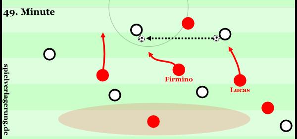 2015-12-25_Newcastle-Liverpool_Pressing-Firminos